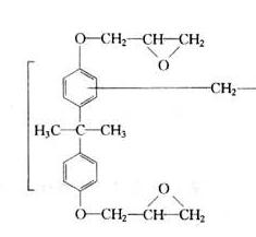 环氧树脂非活性稀释剂的定义及其类别